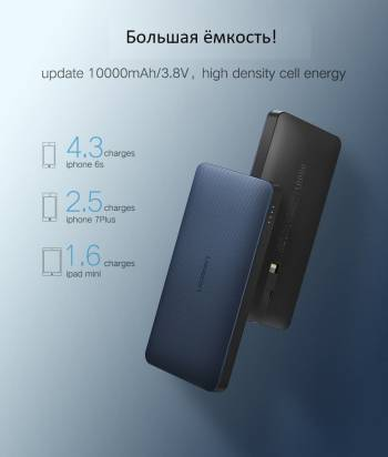 Power Bank 10000 Ugreen